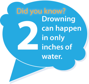 Drowning can happen in only 2 inches of water.